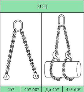 Строповка прямая и петлёй, стропом 2СЦ