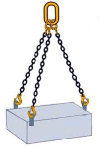 Строповка груза цепным трехветвевым стропом 3СЦ