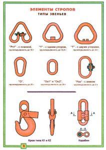 Кольца, звенья и крюки для стропы 2СТ